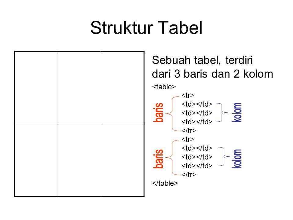 Struktur Tabel Sebuah tabel, terdiri dari 3 baris dan 2 kolom