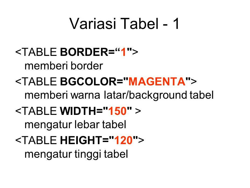 Variasi Tabel - 1 memberi border memberi warna latar/background tabel mengatur lebar tabel mengatur tinggi tabel