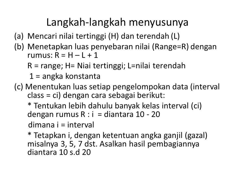 Langkah-langkah menyusunya (a)Mencari nilai tertinggi (H) dan terendah (L) (b)Menetapkan luas penyebaran nilai (Range=R) dengan rumus: R = H – L + 1 R