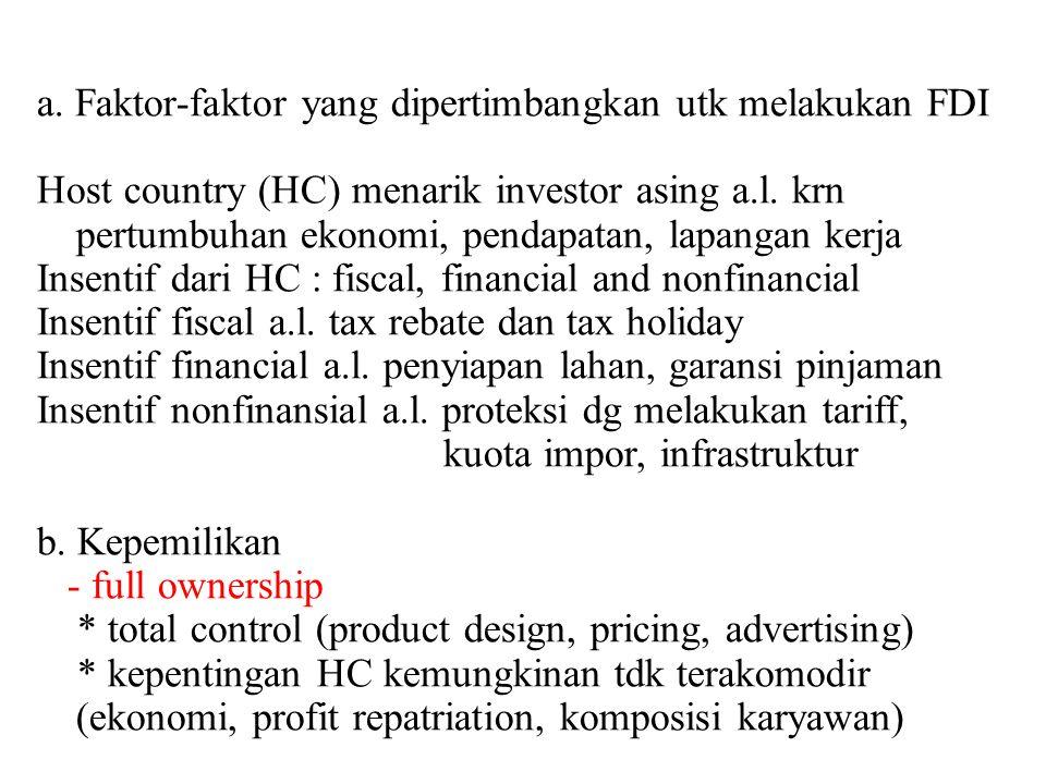 a. Faktor-faktor yang dipertimbangkan utk melakukan FDI Host country (HC) menarik investor asing a.l. krn pertumbuhan ekonomi, pendapatan, lapangan ke