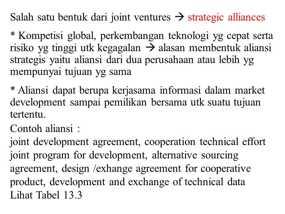 Salah satu bentuk dari joint ventures  strategic alliances * Kompetisi global, perkembangan teknologi yg cepat serta risiko yg tinggi utk kegagalan 