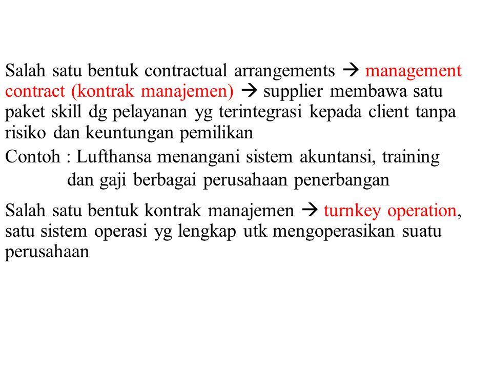 Salah satu bentuk contractual arrangements  management contract (kontrak manajemen)  supplier membawa satu paket skill dg pelayanan yg terintegrasi