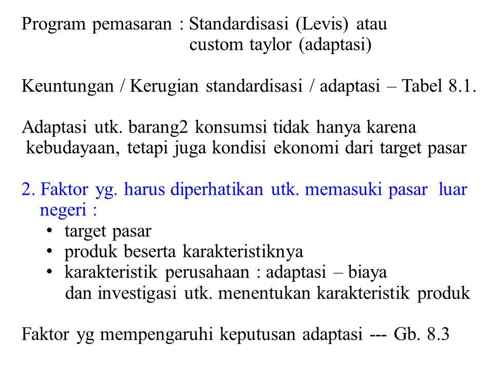 Program pemasaran : Standardisasi (Levis) atau custom taylor (adaptasi) Keuntungan / Kerugian standardisasi / adaptasi – Tabel 8.1. Adaptasi utk. bara