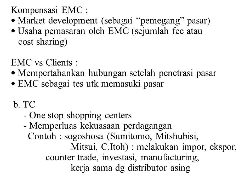 "Kompensasi EMC : Market development (sebagai ""pemegang"" pasar) Usaha pemasaran oleh EMC (sejumlah fee atau cost sharing) EMC vs Clients : Mempertahank"
