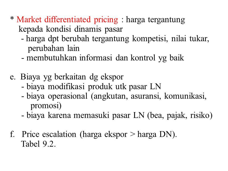 * Market differentiated pricing : harga tergantung kepada kondisi dinamis pasar - harga dpt berubah tergantung kompetisi, nilai tukar, perubahan lain