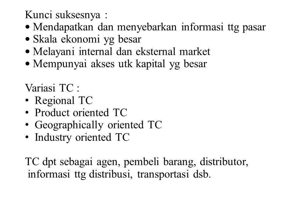 Kunci suksesnya : Mendapatkan dan menyebarkan informasi ttg pasar Skala ekonomi yg besar Melayani internal dan eksternal market Mempunyai akses utk ka