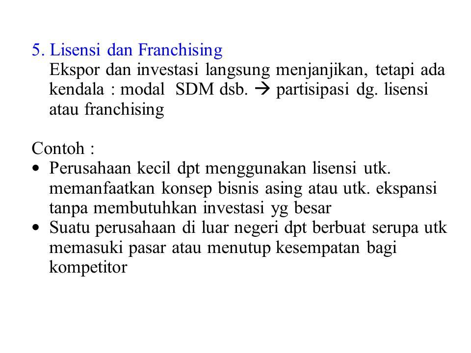5. Lisensi dan Franchising Ekspor dan investasi langsung menjanjikan, tetapi ada kendala : modal SDM dsb.  partisipasi dg. lisensi atau franchising C
