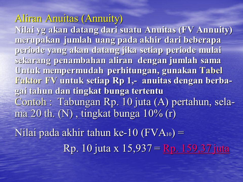 Aliran Anuitas (Annuity) Nilai yg akan datang dari suatu Anuitas (FV Annuity) merupakan jumlah uang pada akhir dari beberapa periode yang akan datang