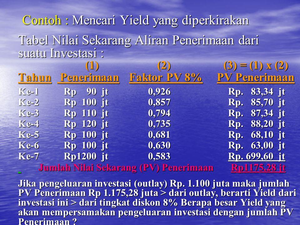 Contoh : Mencari Yield yang diperkirakan Contoh : Mencari Yield yang diperkirakan Tabel Nilai Sekarang Aliran Penerimaan dari suatu Investasi : (1) (2) (3) = (1) x (2) (1) (2) (3) = (1) x (2) Tahun Penerimaan Faktor PV 8% PV Penerimaan Ke-1 Rp 90 jt 0,926 Rp.