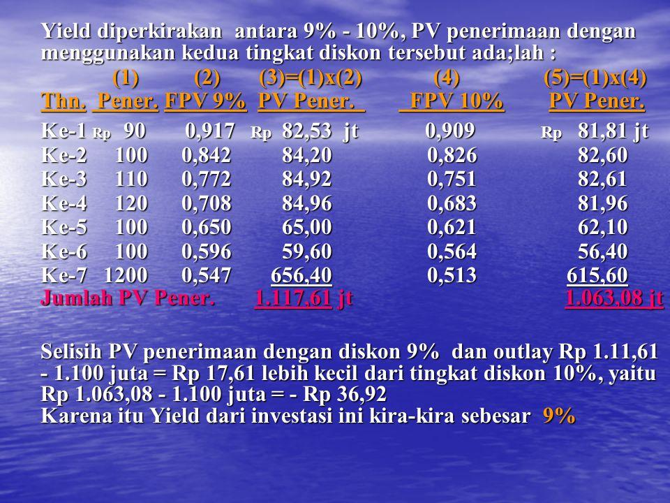 Yield diperkirakan antara 9% - 10%, PV penerimaan dengan menggunakan kedua tingkat diskon tersebut ada;lah : (1) (2) (3)=(1)x(2) (4) (5)=(1)x(4) (1) (2) (3)=(1)x(2) (4) (5)=(1)x(4) Thn.