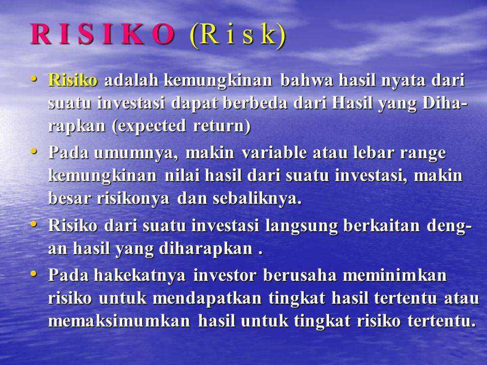 R I S I K O (R i s k) Risiko adalah kemungkinan bahwa hasil nyata dari suatu investasi dapat berbeda dari Hasil yang Diha- rapkan (expected return) Risiko adalah kemungkinan bahwa hasil nyata dari suatu investasi dapat berbeda dari Hasil yang Diha- rapkan (expected return) Pada umumnya, makin variable atau lebar range kemungkinan nilai hasil dari suatu investasi, makin besar risikonya dan sebaliknya.