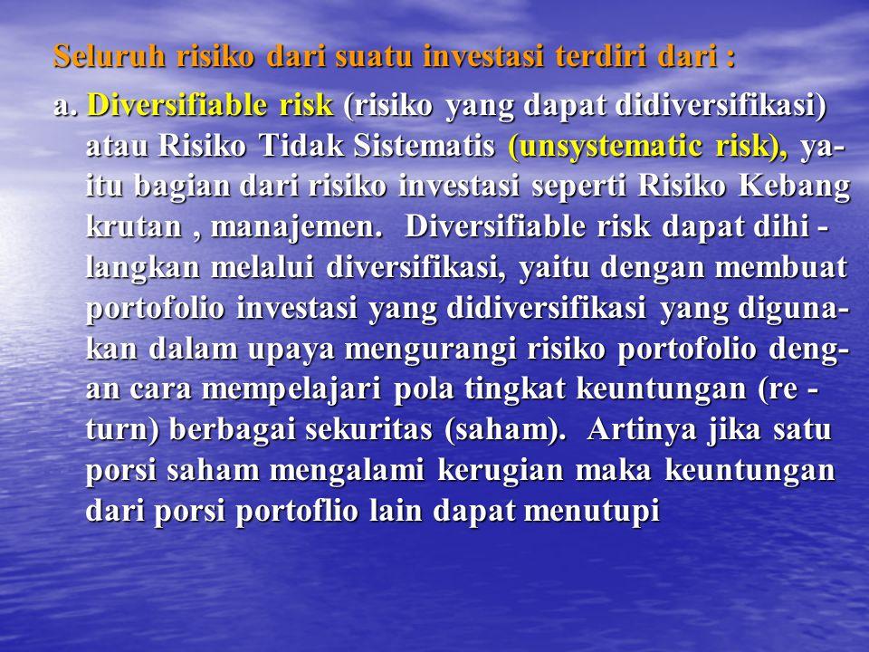 Seluruh risiko dari suatu investasi terdiri dari : a. Diversifiable risk (risiko yang dapat didiversifikasi) atau Risiko Tidak Sistematis (unsystemati