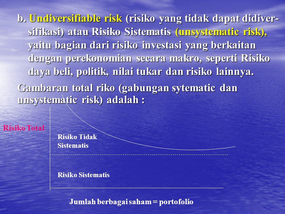 b. Undiversifiable risk (risiko yang tidak dapat didiver- sifikasi) atau Risiko Sistematis (unsystematic risk), yaitu bagian dari risiko investasi yan