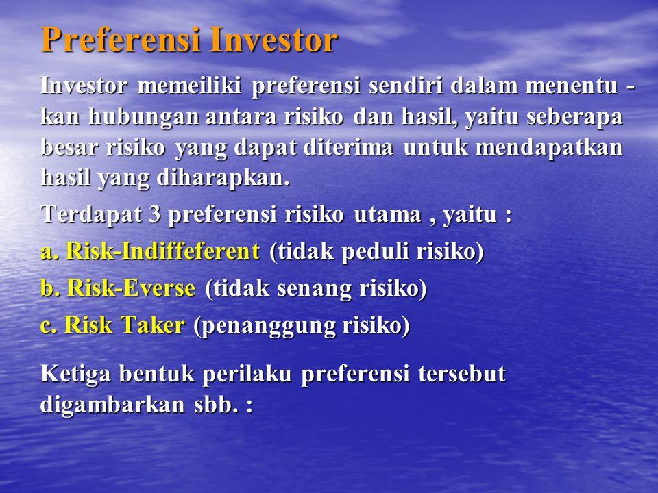 Preferensi Investor Investor memeiliki preferensi sendiri dalam menentu - kan hubungan antara risiko dan hasil, yaitu seberapa besar risiko yang dapat diterima untuk mendapatkan hasil yang diharapkan.