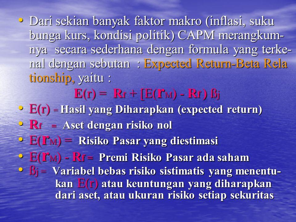 Dari sekian banyak faktor makro (inflasi, suku bunga kurs, kondisi politik) CAPM merangkum- nya secara sederhana dengan formula yang terke- nal dengan sebutan : Expected Return-Beta Rela tionship, yaitu : Dari sekian banyak faktor makro (inflasi, suku bunga kurs, kondisi politik) CAPM merangkum- nya secara sederhana dengan formula yang terke- nal dengan sebutan : Expected Return-Beta Rela tionship, yaitu : E(r) = R f + [E( r M ) - R f ) ß j E(r) = R f + [E( r M ) - R f ) ß j E(r) = Hasil yang Diharapkan (expected return) E(r) = Hasil yang Diharapkan (expected return) R f = Aset dengan risiko nol R f = Aset dengan risiko nol E( r M ) = Risiko Pasar yang diestimasi E( r M ) = Risiko Pasar yang diestimasi E( r M ) - R f = Premi Risiko Pasar ada saham E( r M ) - R f = Premi Risiko Pasar ada saham ß j = Variabel bebas risiko sistimatis yang menentu- ß j = Variabel bebas risiko sistimatis yang menentu- kan E(r) atau keuntungan yang diharapkan kan E(r) atau keuntungan yang diharapkan dari aset, atau ukuran risiko setiap sekuritas dari aset, atau ukuran risiko setiap sekuritas