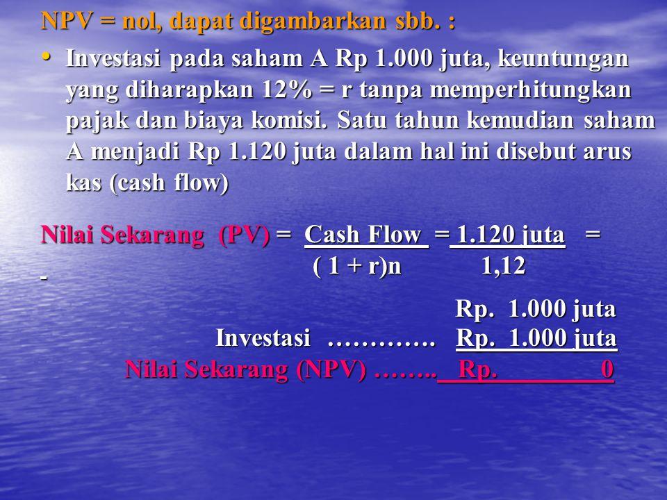 NPV = nol, dapat digambarkan sbb. : Investasi pada saham A Rp 1.000 juta, keuntungan yang diharapkan 12% = r tanpa memperhitungkan pajak dan biaya kom