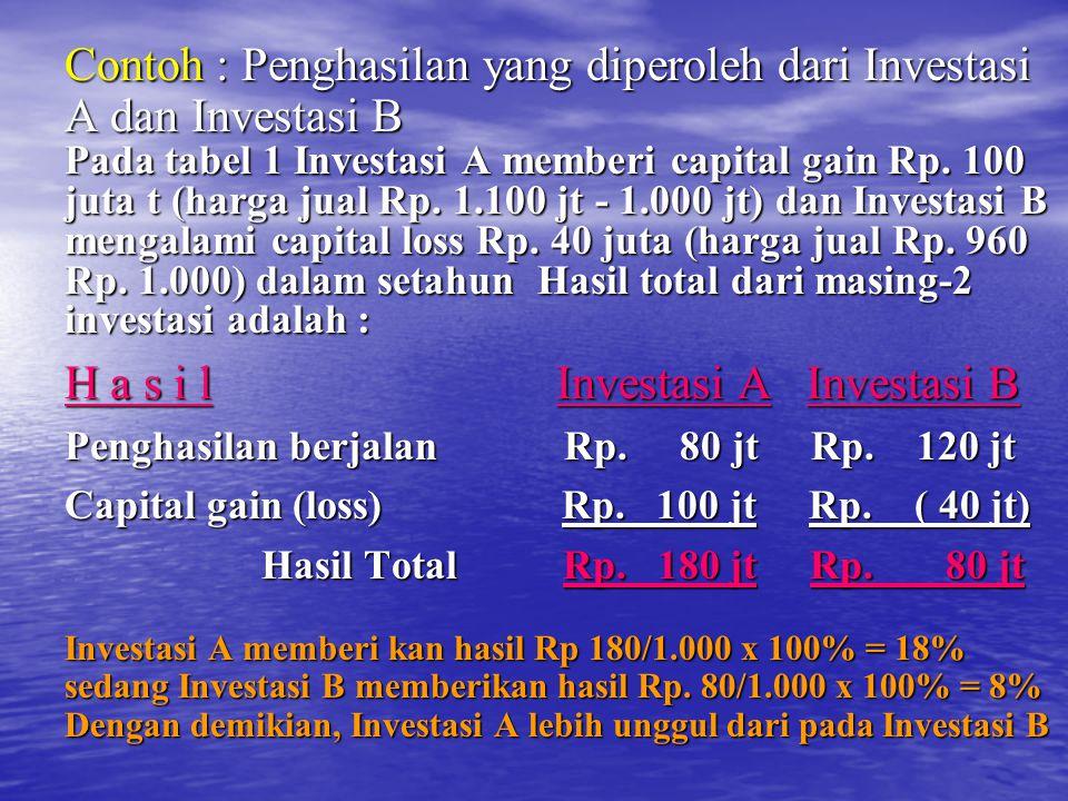 Contoh : Penghasilan yang diperoleh dari Investasi A dan Investasi B Pada tabel 1 Investasi A memberi capital gain Rp. 100 juta t (harga jual Rp. 1.10