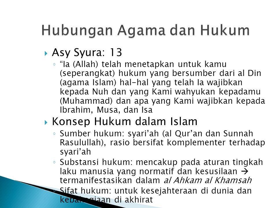 """ Asy Syura: 13 ◦ """"Ia (Allah) telah menetapkan untuk kamu (seperangkat) hukum yang bersumber dari al Din (agama Islam) hal-hal yang telah Ia wajibkan"""