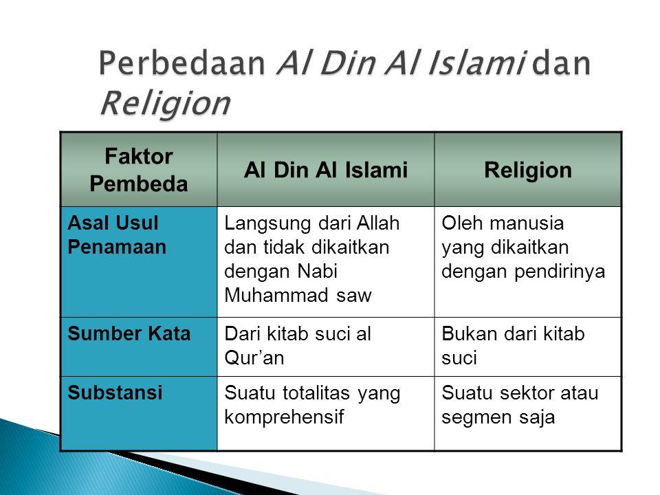 Faktor Pembeda Al Din Al IslamiReligion Asal Usul Penamaan Langsung dari Allah dan tidak dikaitkan dengan Nabi Muhammad saw Oleh manusia yang dikaitka