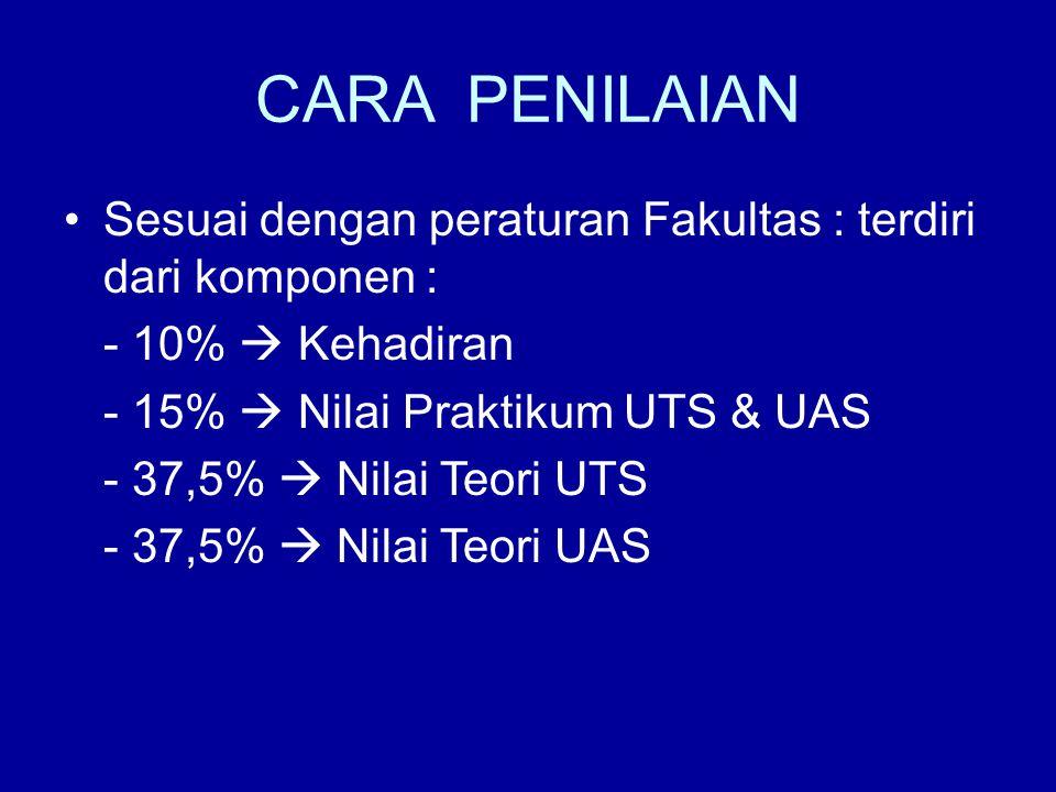 CARA PENILAIAN Sesuai dengan peraturan Fakultas : terdiri dari komponen : - 10%  Kehadiran - 15%  Nilai Praktikum UTS & UAS - 37,5%  Nilai Teori UT