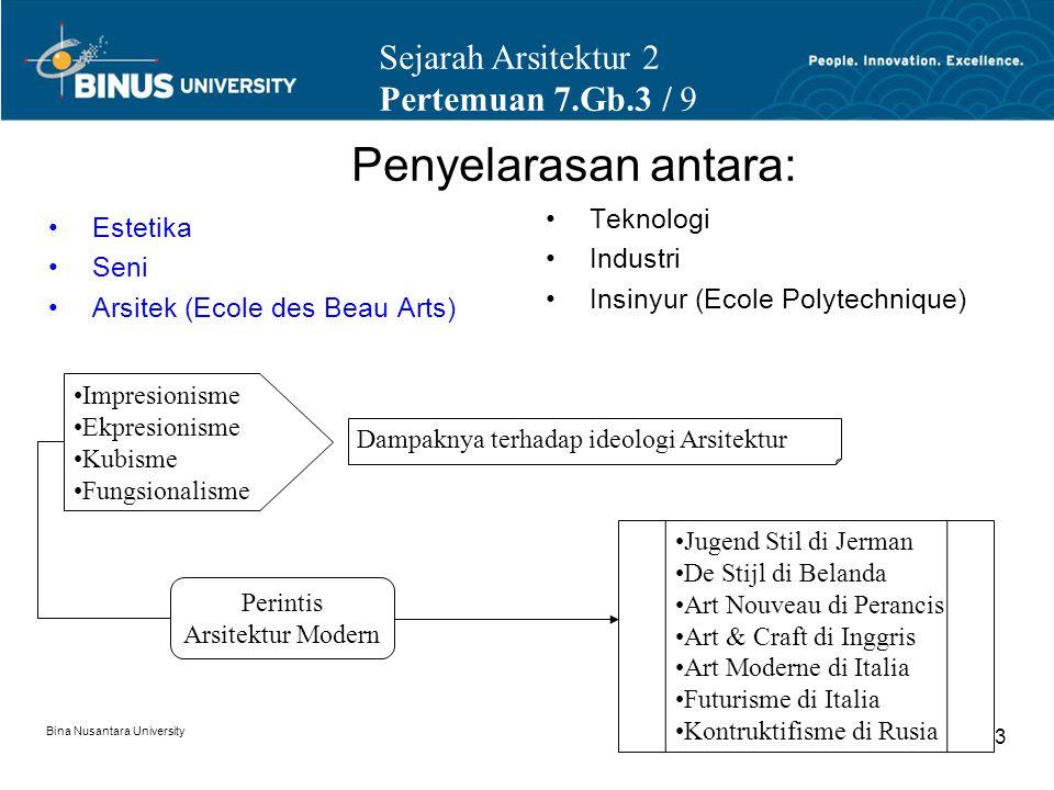 Bina Nusantara University 3 Penyelarasan antara: Estetika Seni Arsitek (Ecole des Beau Arts) Teknologi Industri Insinyur (Ecole Polytechnique) Impresi