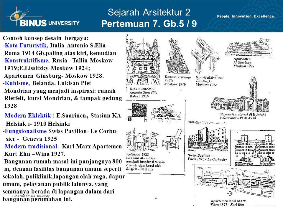 Bina Nusantara University 5 Sejarah Arsitektur 2 Pertemuan 7. Gb.5 / 9 Contoh konsep desain bergaya: -Kota Futuristik, Italia-Antonio S.Elia- Roma 191