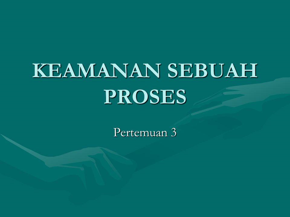 KEAMANAN SEBUAH PROSES Pertemuan 3