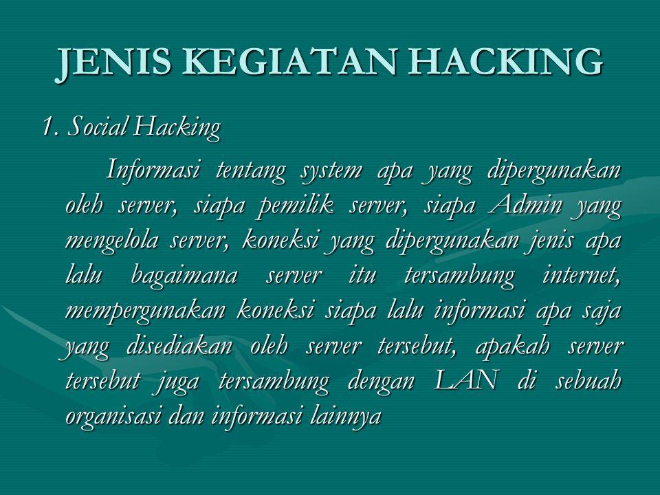 JENIS KEGIATAN HACKING 1.