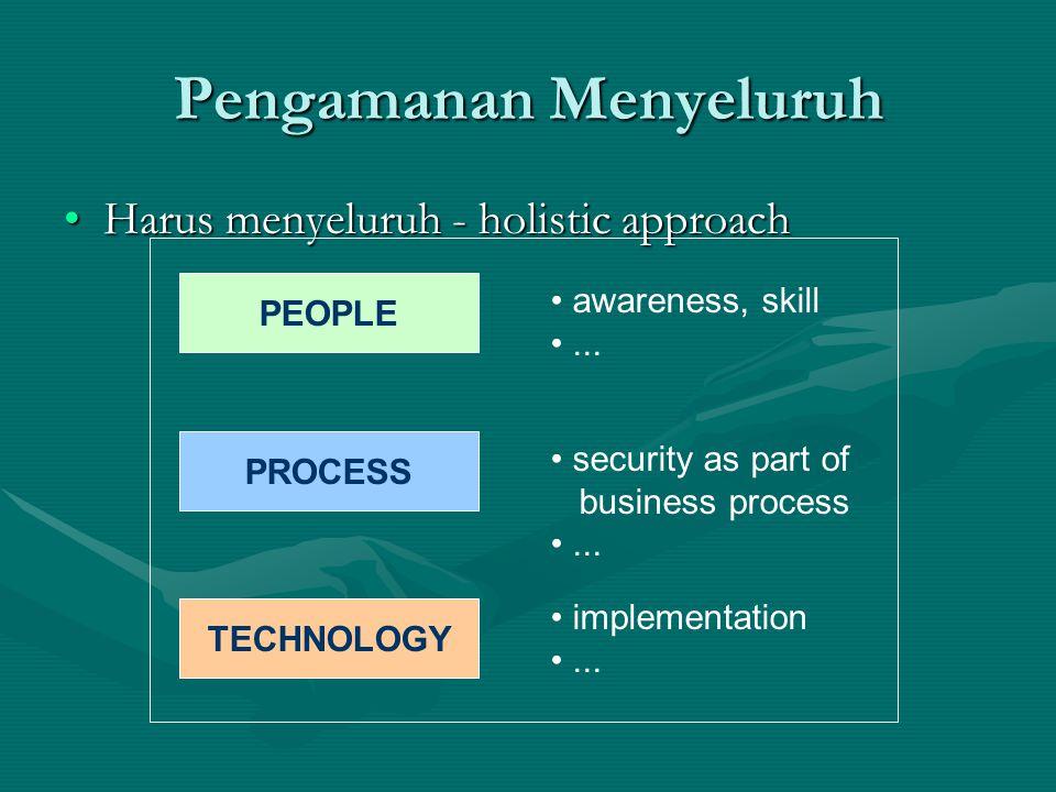 Pengamanan Menyeluruh Harus menyeluruh - holistic approachHarus menyeluruh - holistic approach PEOPLE PROCESS TECHNOLOGY awareness, skill...