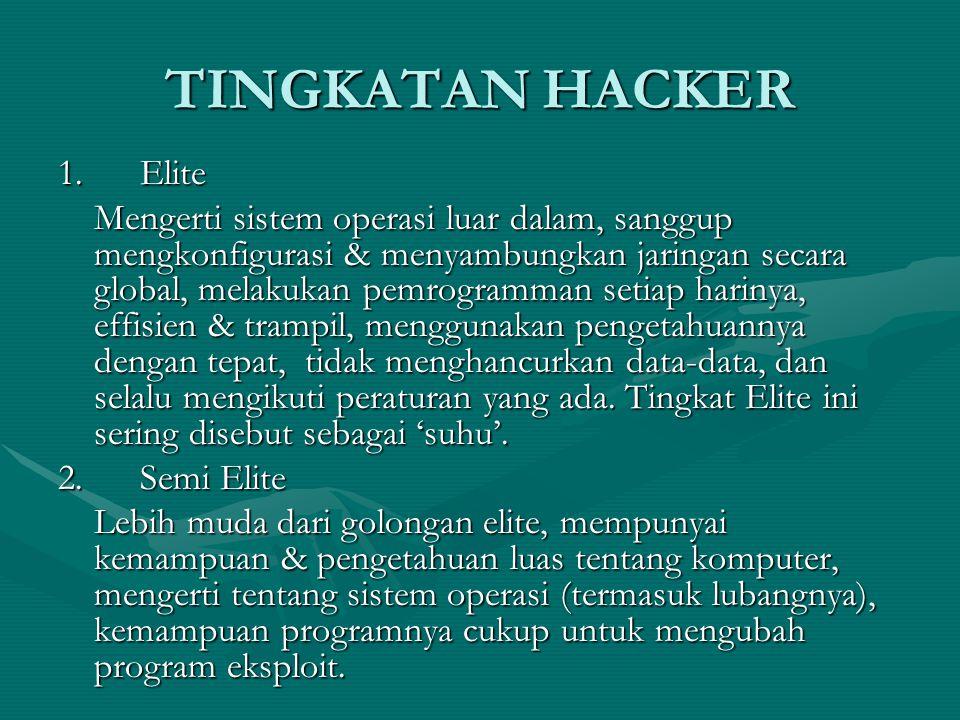 TINGKATAN HACKER 1.