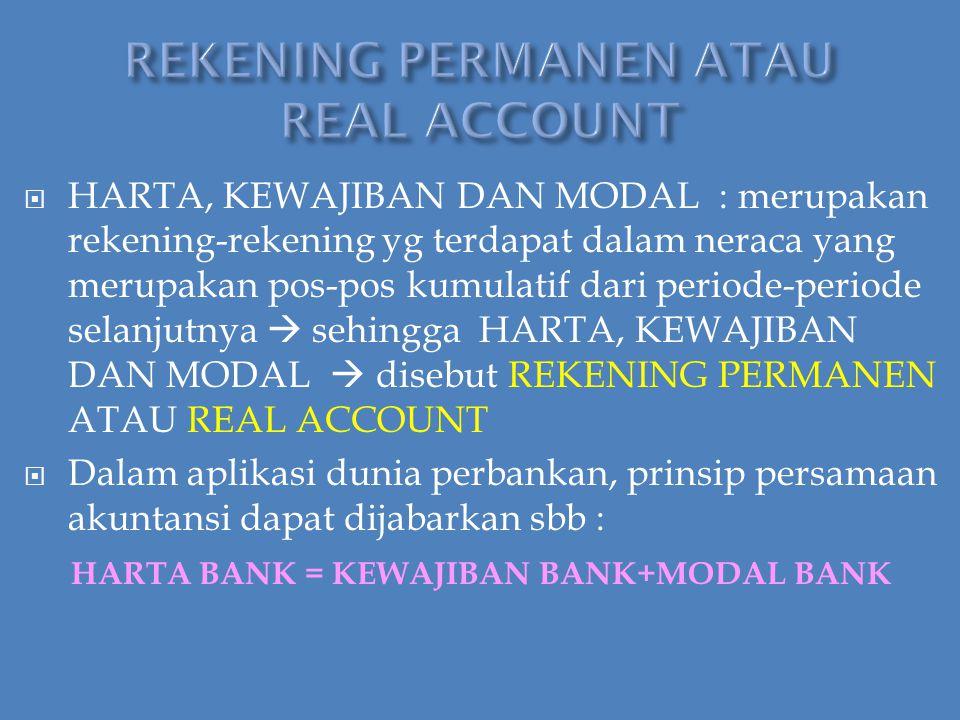  HARTA, KEWAJIBAN DAN MODAL : merupakan rekening-rekening yg terdapat dalam neraca yang merupakan pos-pos kumulatif dari periode-periode selanjutnya  sehingga HARTA, KEWAJIBAN DAN MODAL  disebut REKENING PERMANEN ATAU REAL ACCOUNT  Dalam aplikasi dunia perbankan, prinsip persamaan akuntansi dapat dijabarkan sbb : HARTA BANK = KEWAJIBAN BANK+MODAL BANK