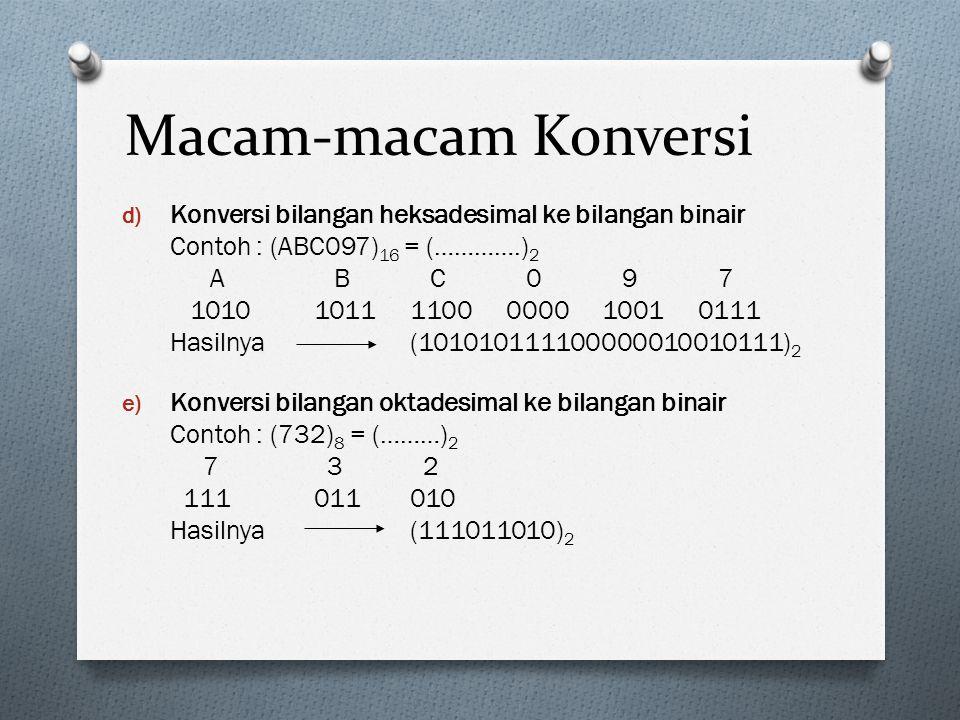 Macam-macam Konversi d) Konversi bilangan heksadesimal ke bilangan binair Contoh : (ABC097) 16 = (………….) 2 A B C 0 9 7 101010111100000010010111 Hasiln