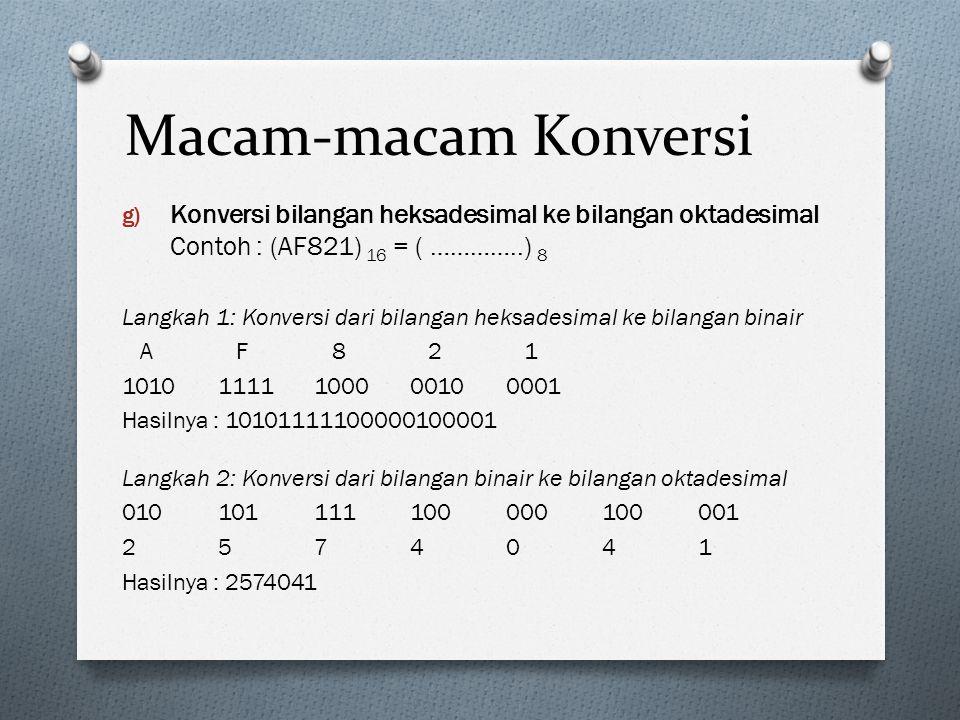 Macam-macam Konversi g) Konversi bilangan heksadesimal ke bilangan oktadesimal Contoh : (AF821) 16 = ( …………..) 8 Langkah 1: Konversi dari bilangan hek