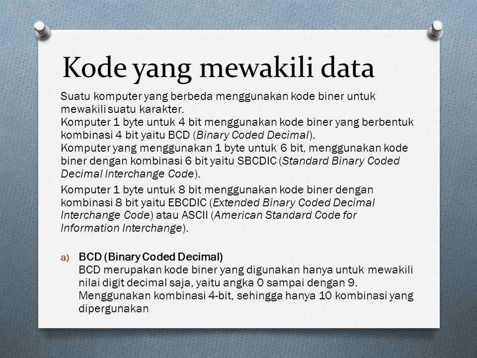 Kode yang mewakili data Suatu komputer yang berbeda menggunakan kode biner untuk mewakili suatu karakter. Komputer 1 byte untuk 4 bit menggunakan kode
