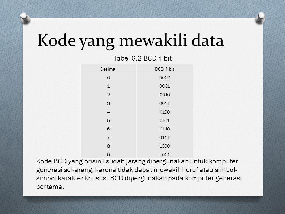 Kode yang mewakili data Tabel 6.2 BCD 4-bit Kode BCD yang orisinil sudah jarang dipergunakan untuk komputer generasi sekarang, karena tidak dapat mewa