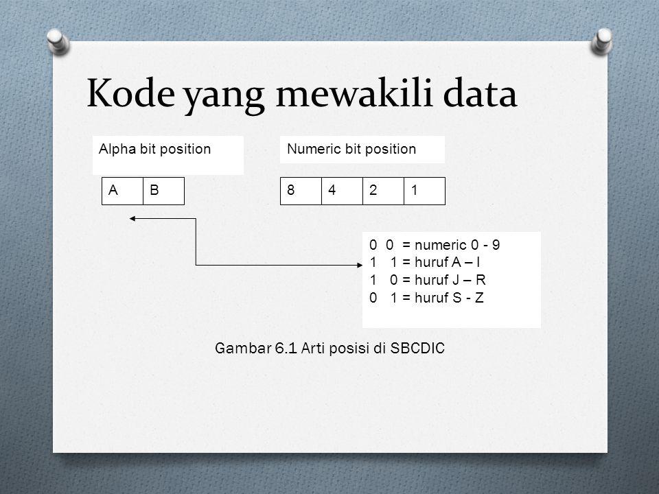 Kode yang mewakili data Gambar 6.1 Arti posisi di SBCDIC AB842 Alpha bit position 1 Numeric bit position 0 0 = numeric 0 - 9 1 1 = huruf A – I 1 0 = h