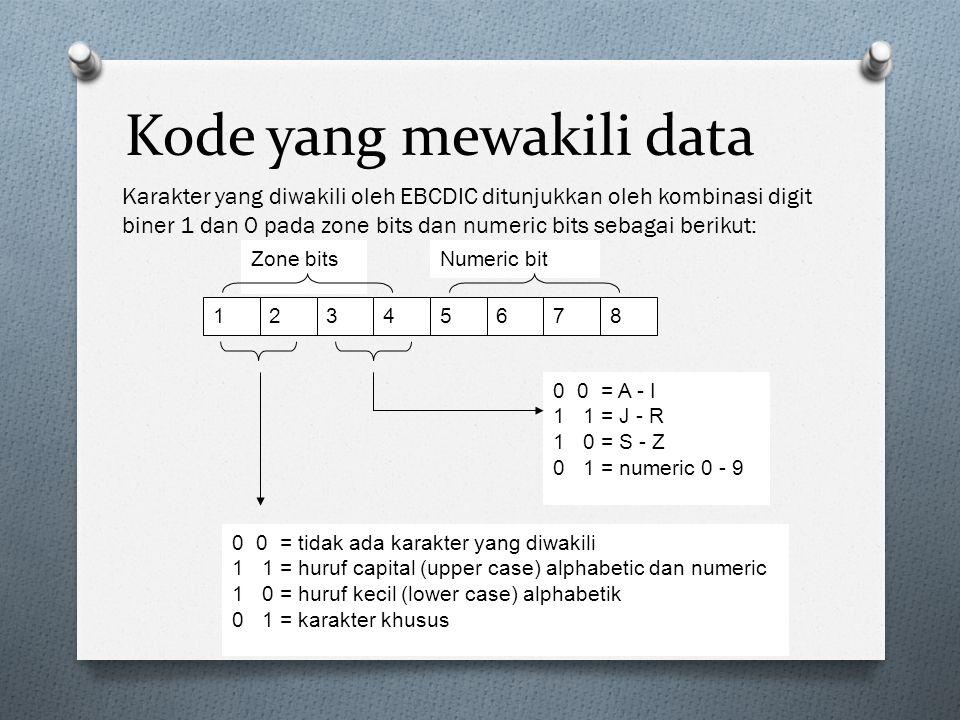 Kode yang mewakili data Karakter yang diwakili oleh EBCDIC ditunjukkan oleh kombinasi digit biner 1 dan 0 pada zone bits dan numeric bits sebagai beri