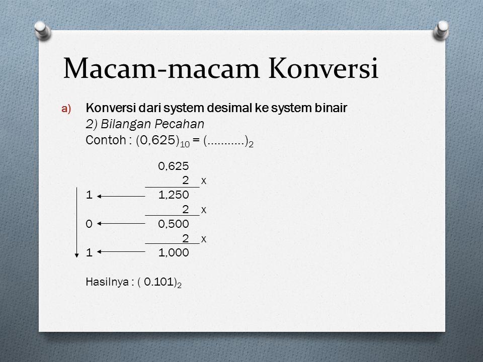 Macam-macam Konversi b) Konversi dari system binair ke system desimal 1) Bilangan bulat Contoh : (10111) 2 = ( ……………) 10 1 0111 x xxxx 2 4 2 3 2 2 2 1 2 0 16 + 0 +4 +2 +1= (23) 10