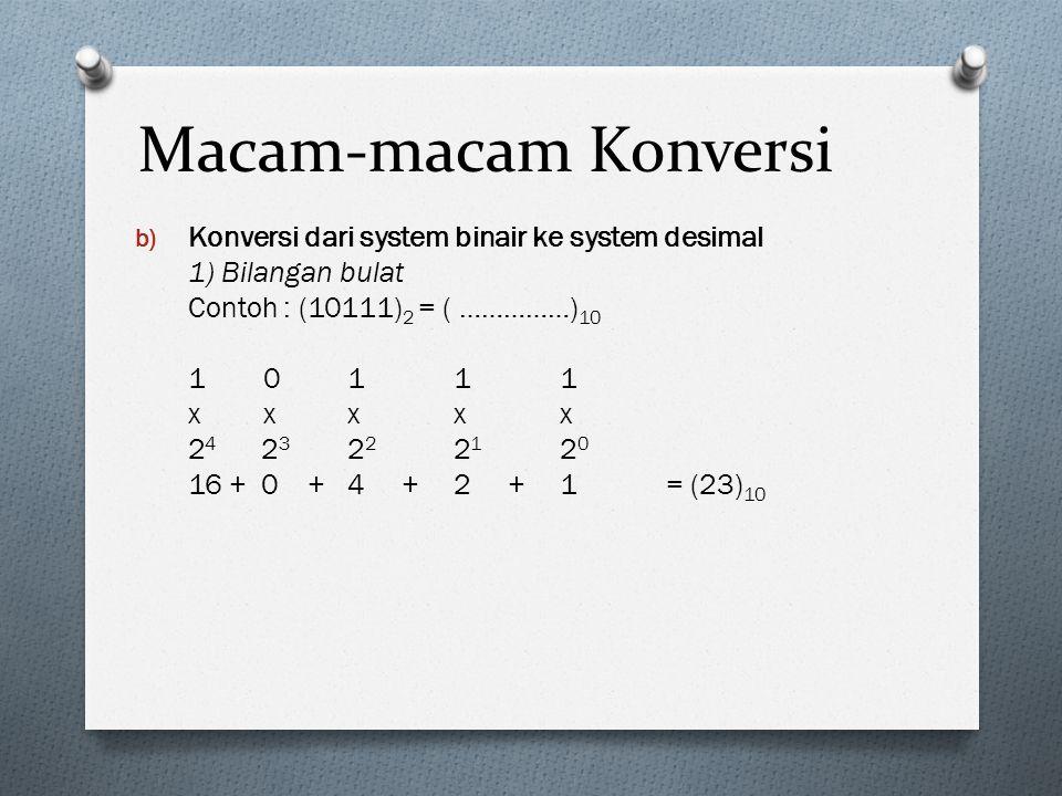 Macam-macam Konversi b) Konversi dari system binair ke system desimal 2) Bilangan Pecahan Contoh : (0,111) 2 = ( ……………) 10 0111 xxxx 2 -1 2 -2 2 -3 2 -4 0 +1/4 +1/8 +1/16 = (0,4375) 10