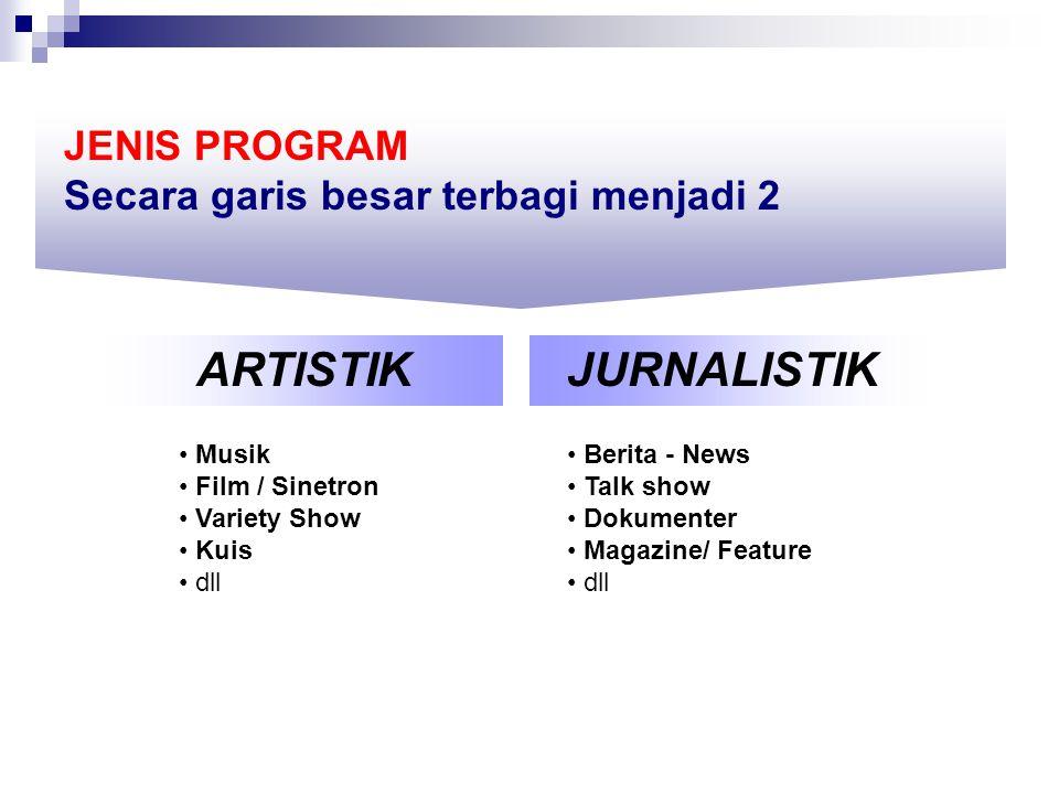 JENIS PROGRAM Secara garis besar terbagi menjadi 2 ARTISTIKJURNALISTIK Musik Film / Sinetron Variety Show Kuis dll Berita - News Talk show Dokumenter