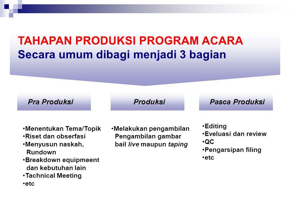 TAHAPAN PRODUKSI PROGRAM ACARA Secara umum dibagi menjadi 3 bagian Pra ProduksiProduksiPasca Produksi Menentukan Tema/Topik Riset dan obserfasi Menyus
