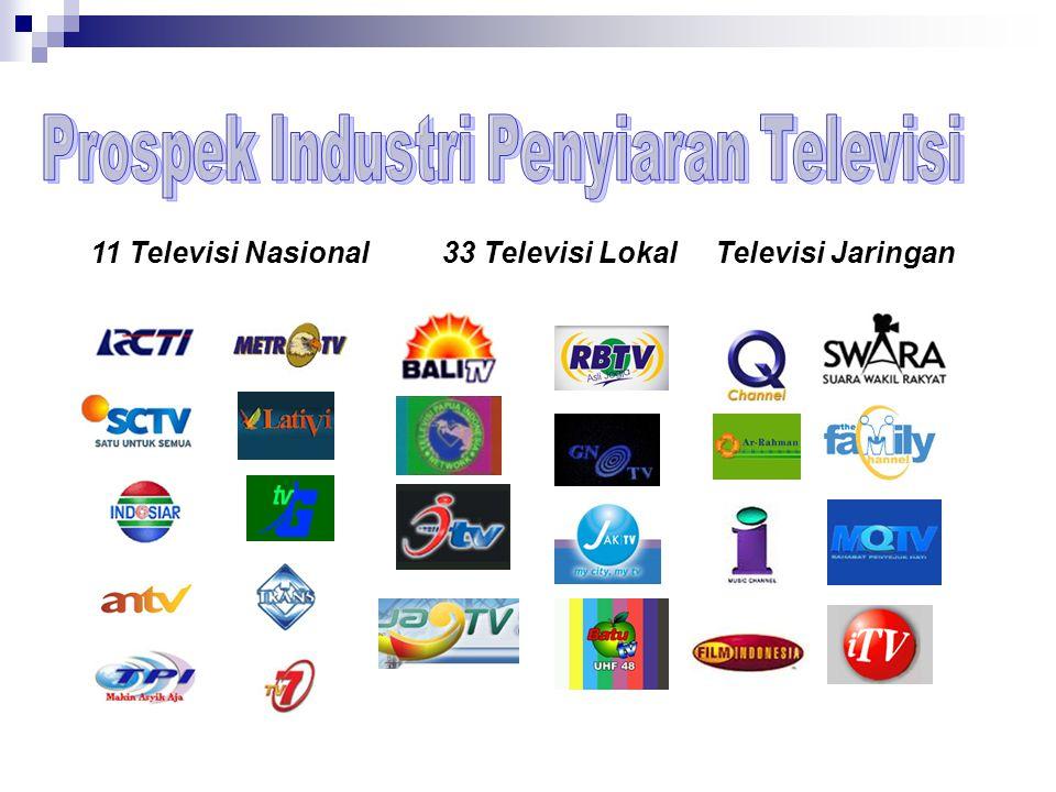 11 Televisi Nasional33 Televisi LokalTelevisi Jaringan