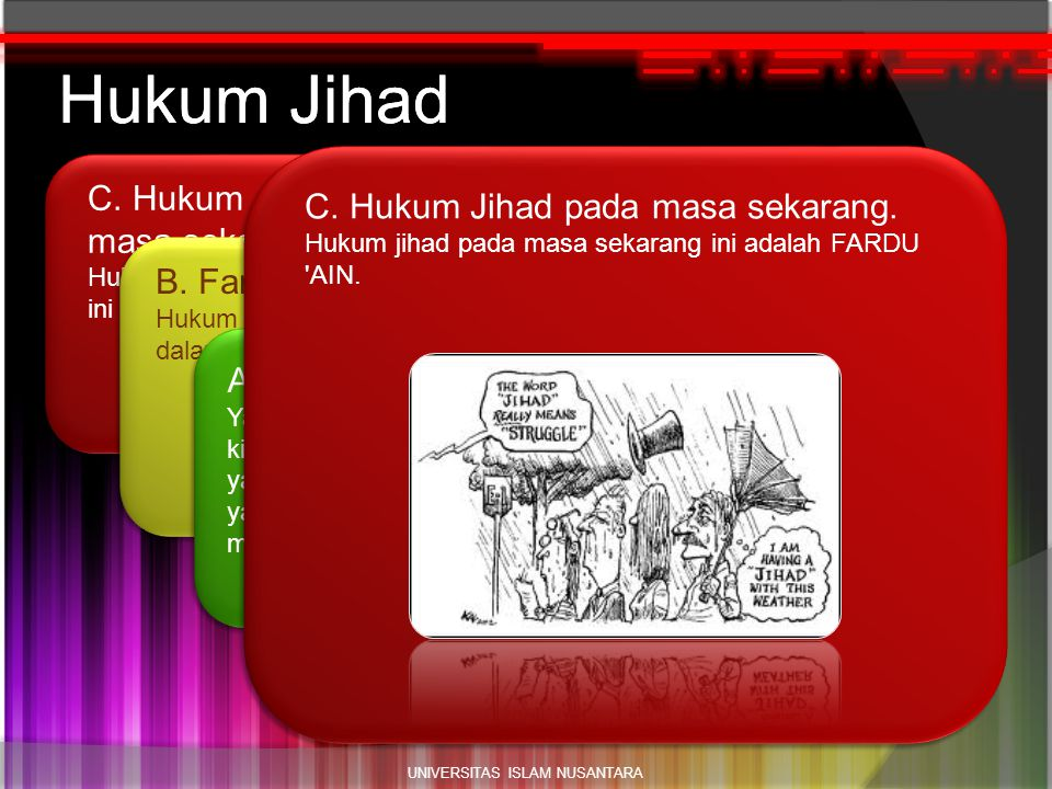 C. Hukum Jihad pada masa sekarang. Hukum jihad pada masa sekarang ini adalah FARDU 'AIN. Hukum Jihad B. Fardu A'in Hukum Jihad menjadi Fardu A'in dala