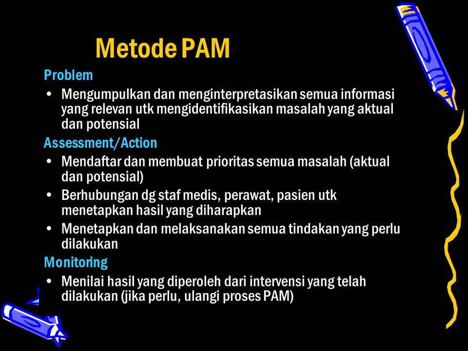 Metode PAM Problem Mengumpulkan dan menginterpretasikan semua informasi yang relevan utk mengidentifikasikan masalah yang aktual dan potensial Assessm