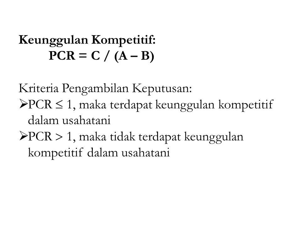 Keunggulan Kompetitif: PCR = C / (A – B) Kriteria Pengambilan Keputusan:  PCR  1, maka terdapat keunggulan kompetitif dalam usahatani  PCR  1, mak