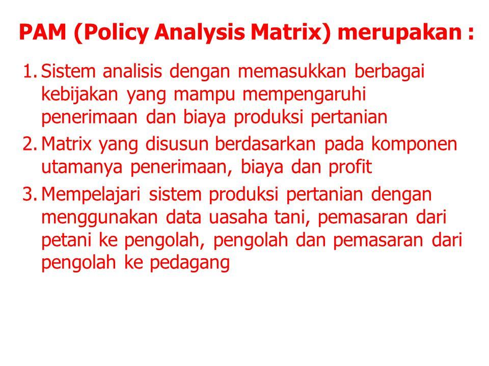 1.Sistem analisis dengan memasukkan berbagai kebijakan yang mampu mempengaruhi penerimaan dan biaya produksi pertanian 2.Matrix yang disusun berdasark
