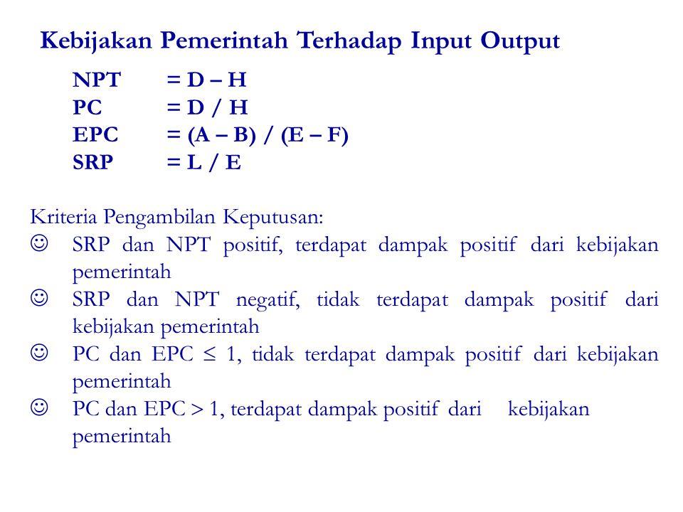 Kebijakan Pemerintah Terhadap Input Output NPT= D – H PC= D / H EPC= (A – B) / (E – F) SRP = L / E Kriteria Pengambilan Keputusan: SRP dan NPT positif