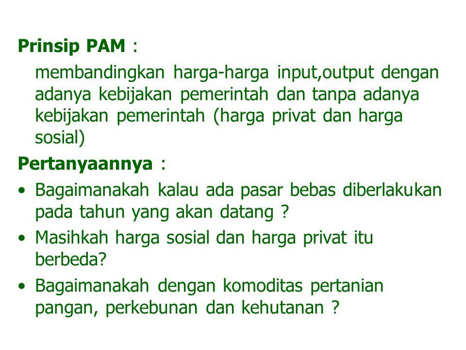 Prinsip PAM : membandingkan harga-harga input,output dengan adanya kebijakan pemerintah dan tanpa adanya kebijakan pemerintah (harga privat dan harga