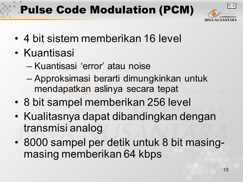 10 Pulse Code Modulation (PCM) 4 bit sistem memberikan 16 level Kuantisasi –Kuantisasi 'error' atau noise –Approksimasi berarti dimungkinkan untuk men