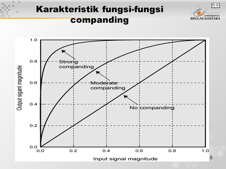 15 Karakteristik fungsi-fungsi companding